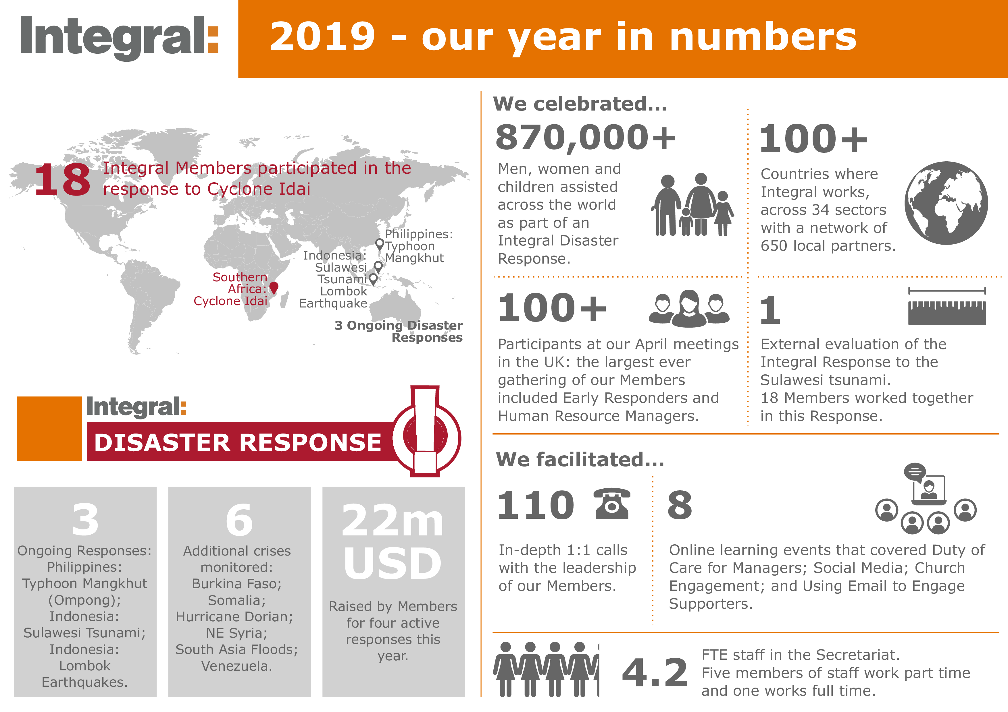 2019_Our_year_in_numbers_p001.png