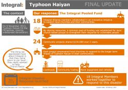 Haiyan_Philippines_Final_Update_Poooled_Fund_JPG_thumb.jpeg
