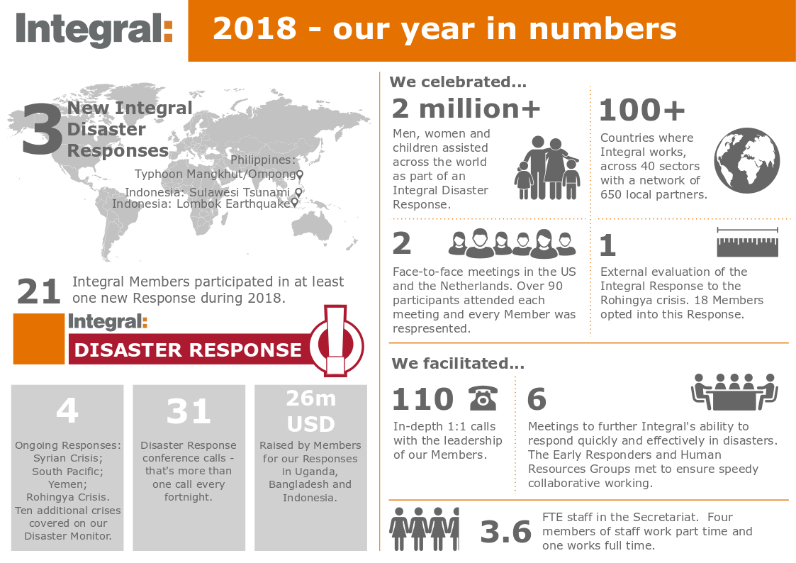 2018_Our_year_in_numbers.png